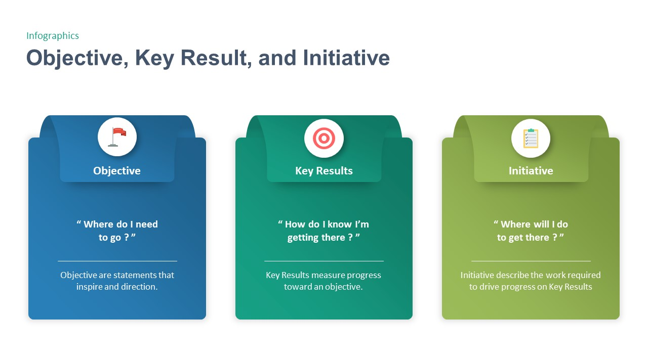 Objectives Key Results PowerPoint Template