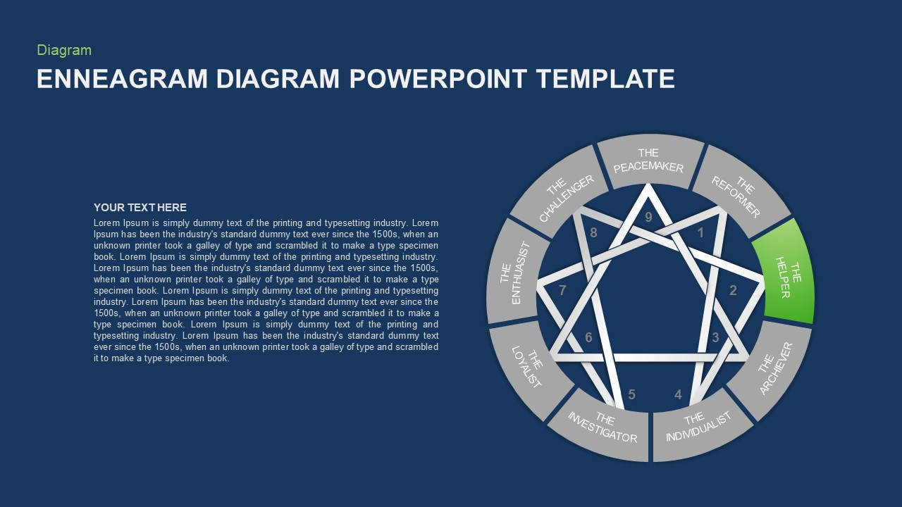 PowerPoint Diagram of Enneagram