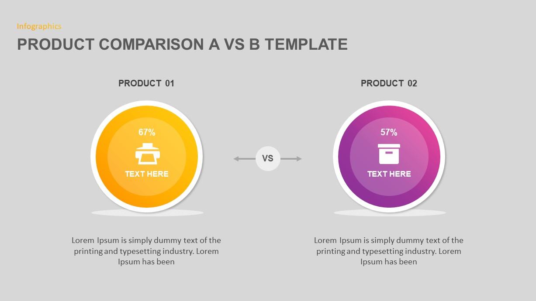 Product Comparison A vs B