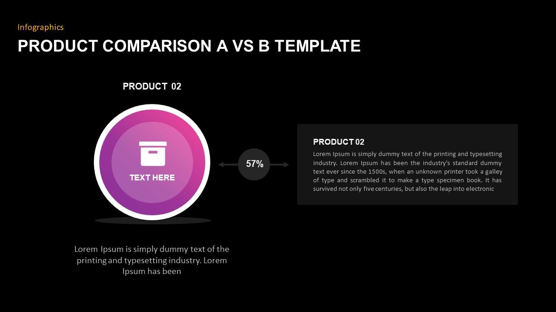 Product Comparison A vs B Diagram