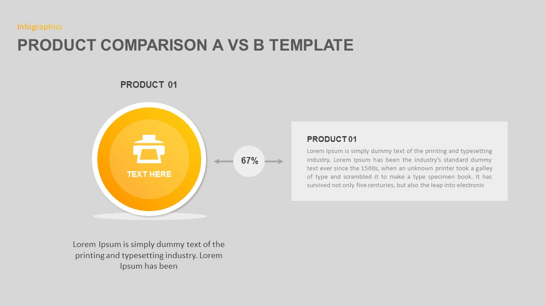 Product Comparison A vs B PowerPoint