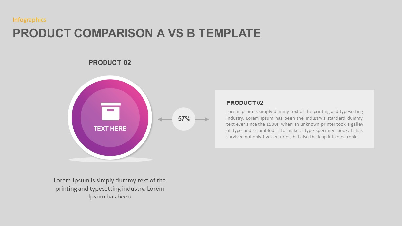 Product Comparison A vs B PowerPoint Slide