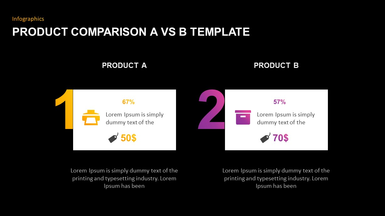 Product Comparison A vs B Template