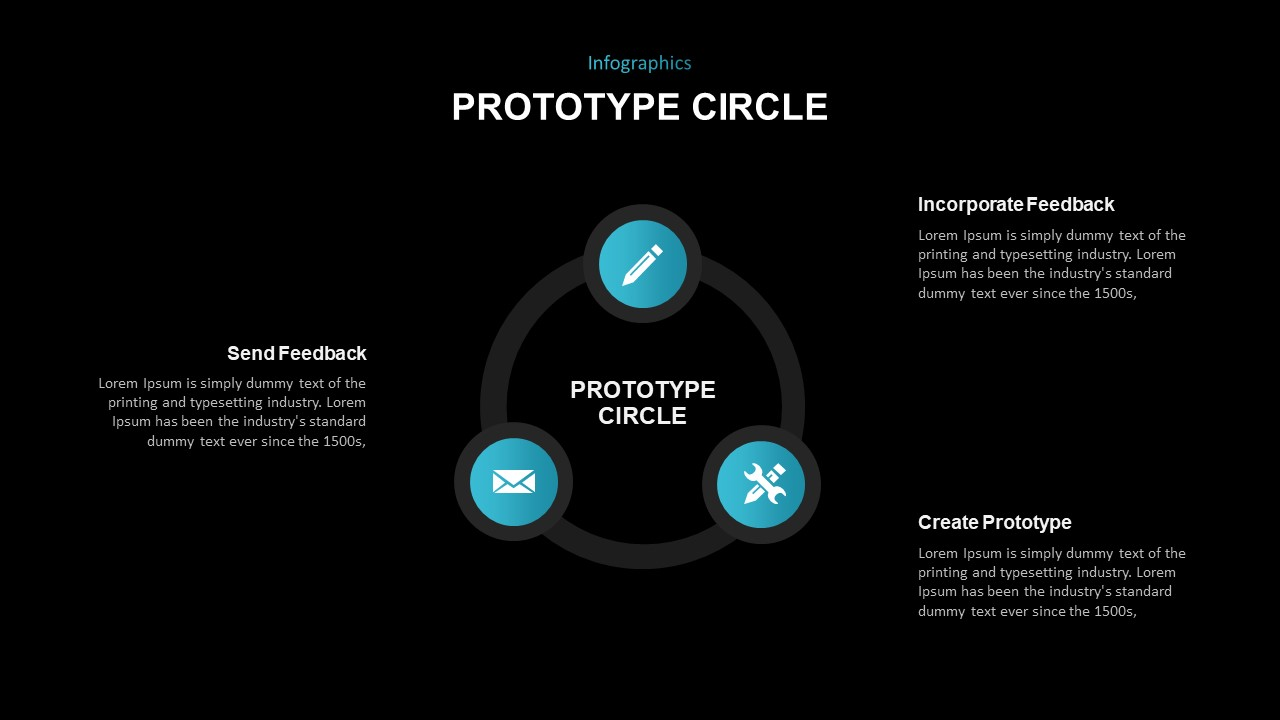 Prototype Circle PowerPoint Template