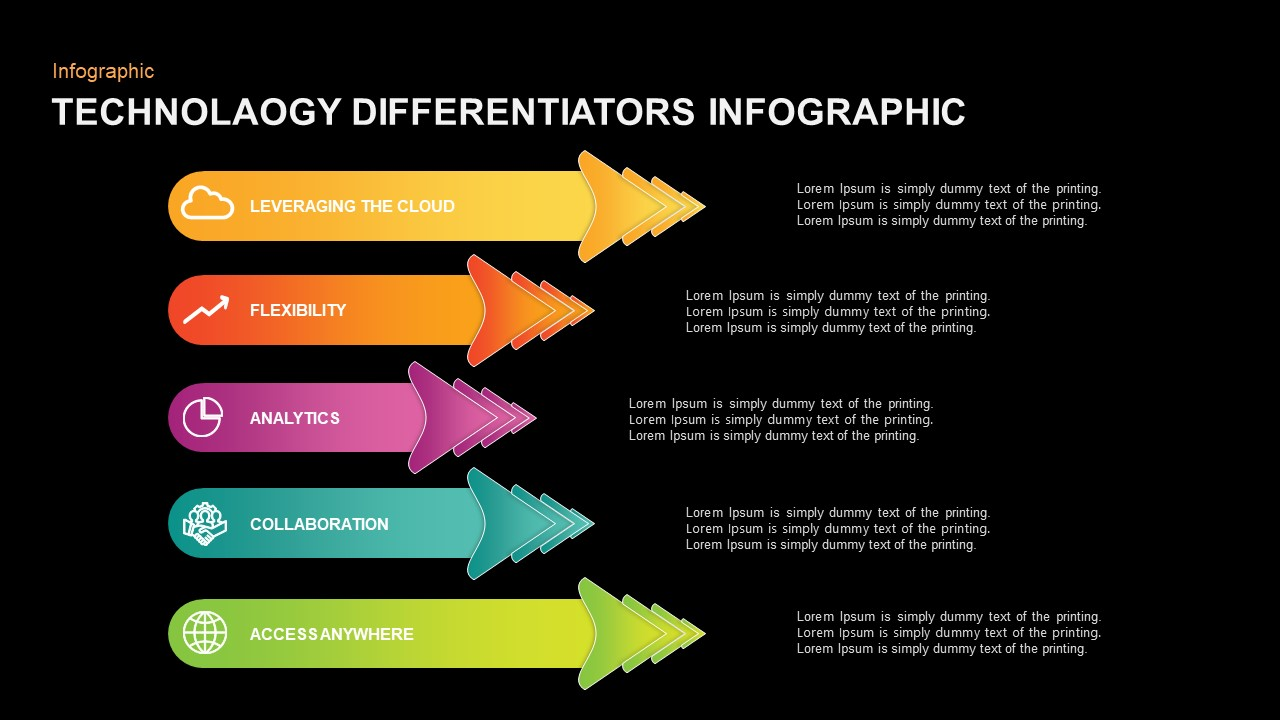 Technology Differentiation PowerPoint Template