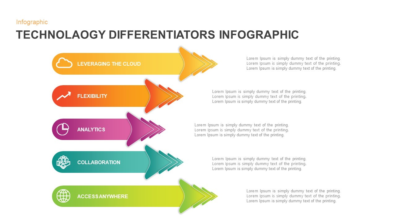 Technology Diffrentiarors Infographic Template