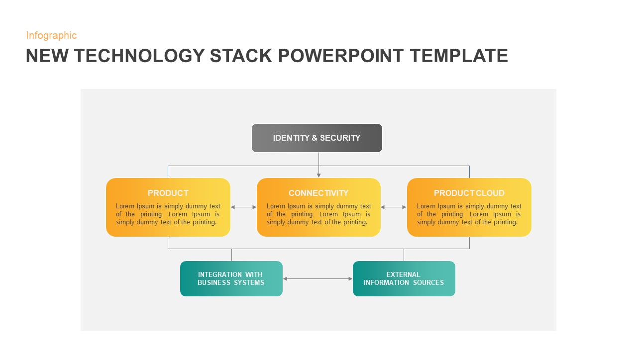 Technology Stack PowerPoint Template