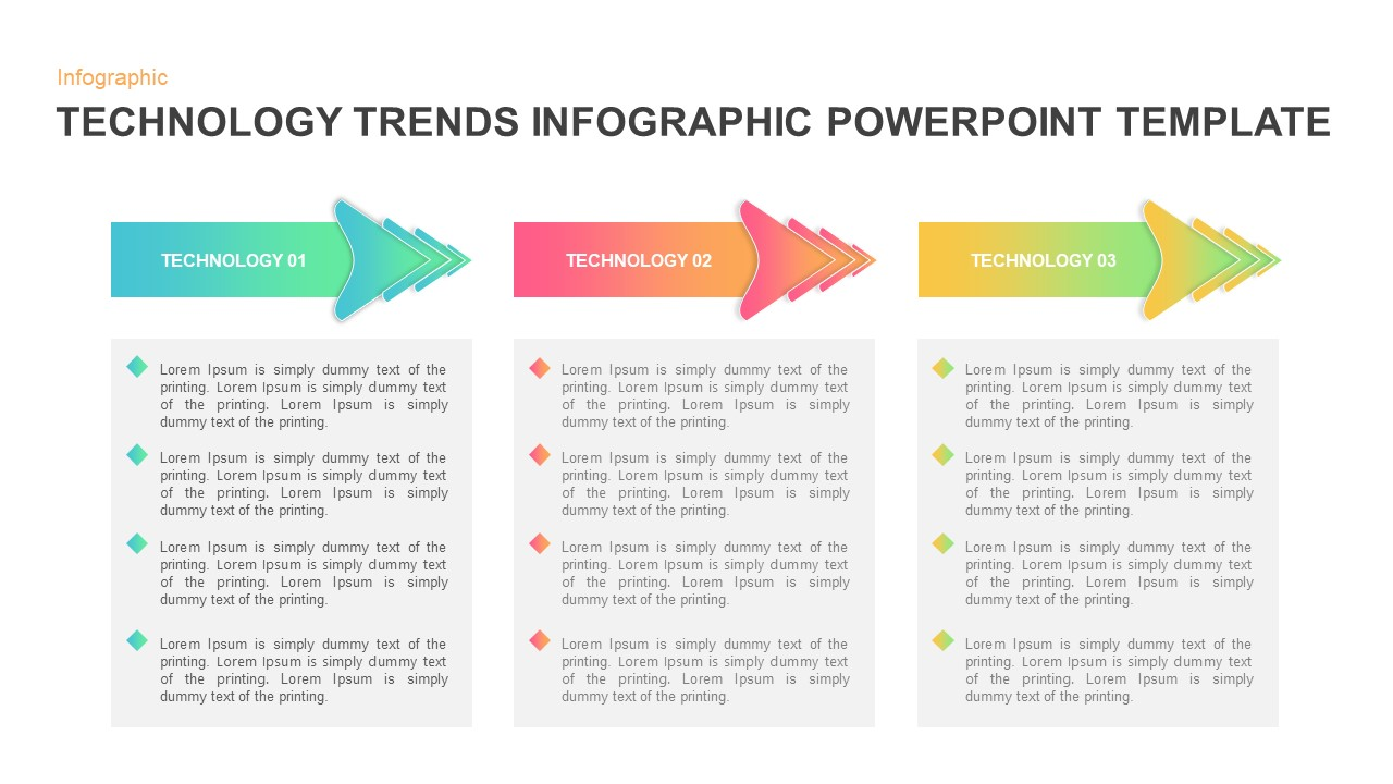 Technology Trends Infographic Template