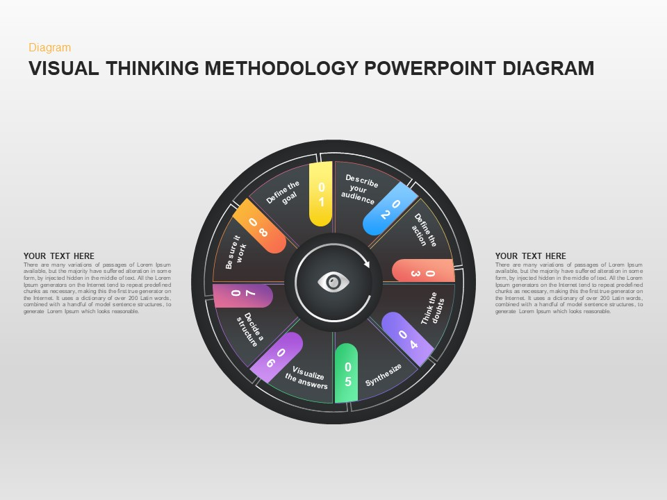 Visual Thinking Methodology PowerPoint