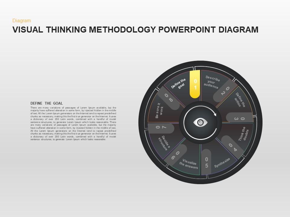 Visual Thinking Methodology PowerPoint Slide