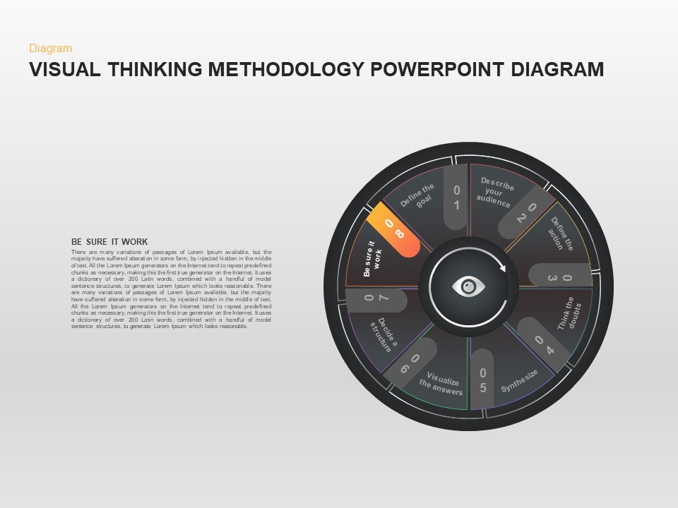 Visual Thinking Methodology Presentation Slide