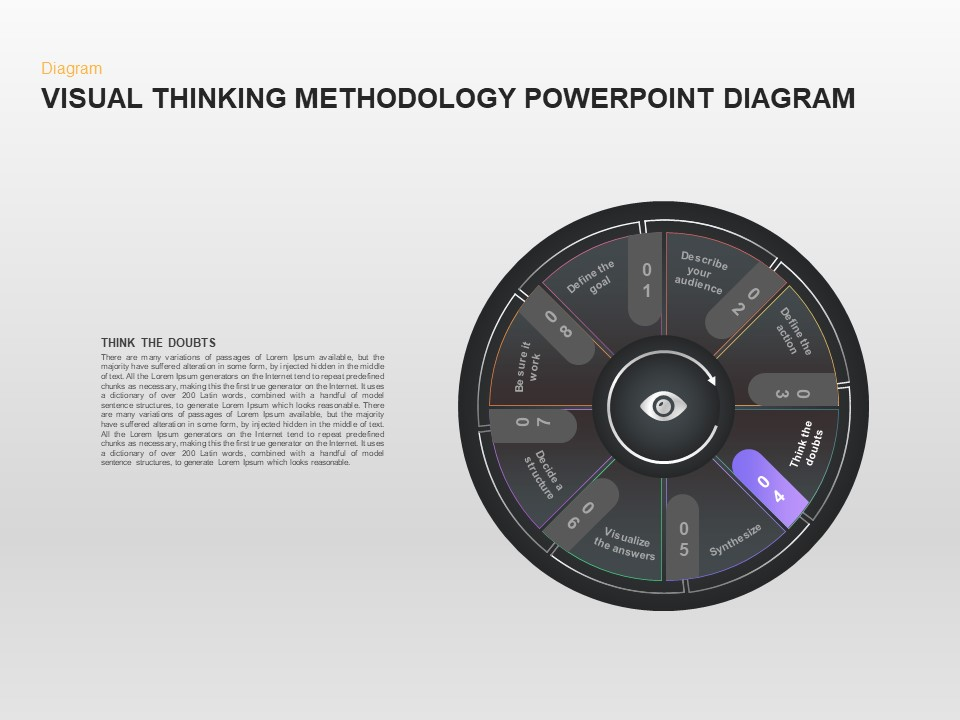Visual Thinking Methodology Template