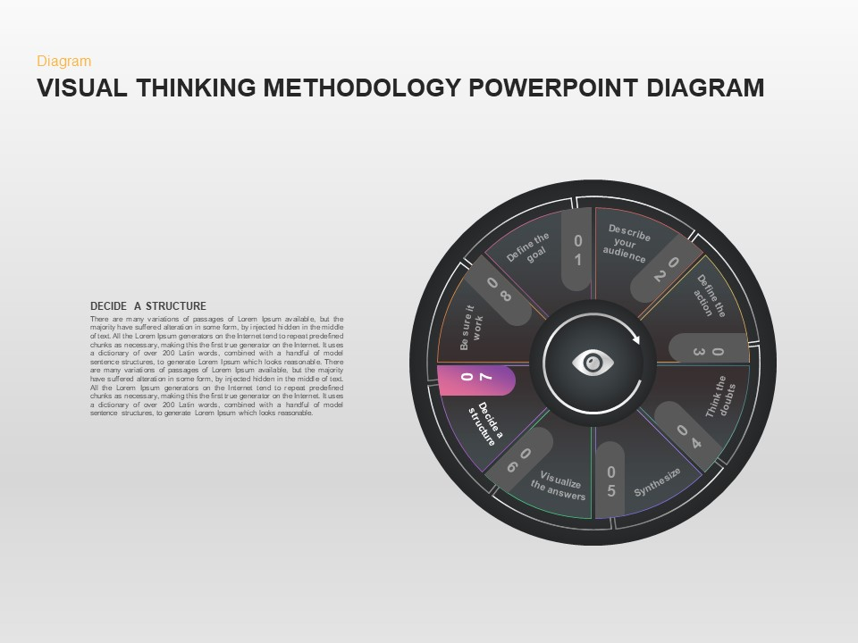 Visual Thinking Methodology Template for PowerPoint