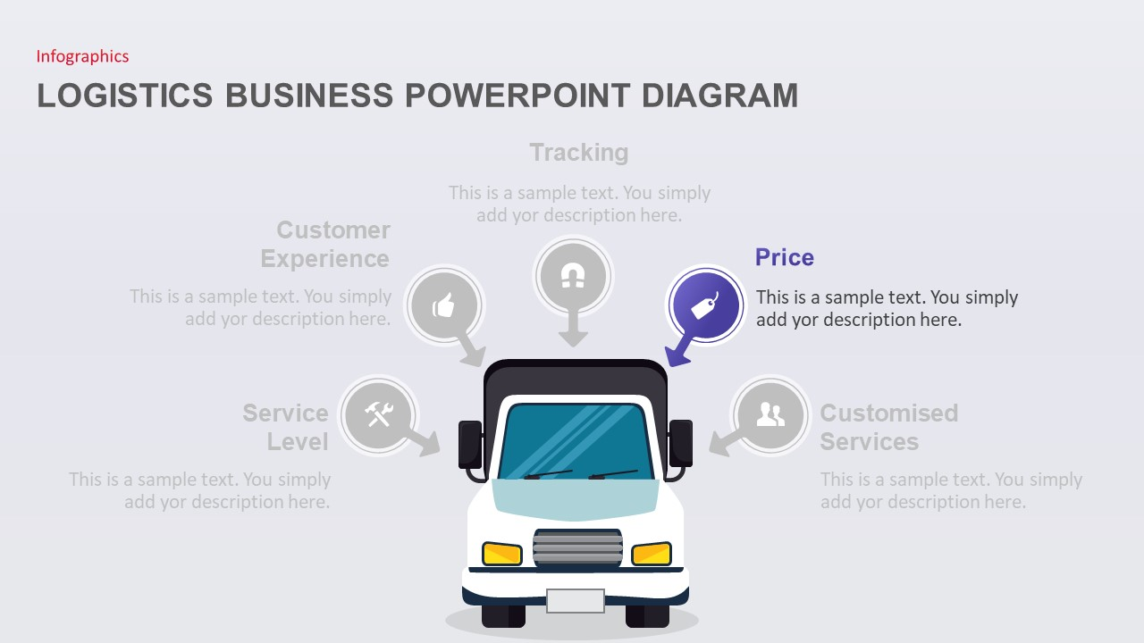 cargo logistics powerpoint template