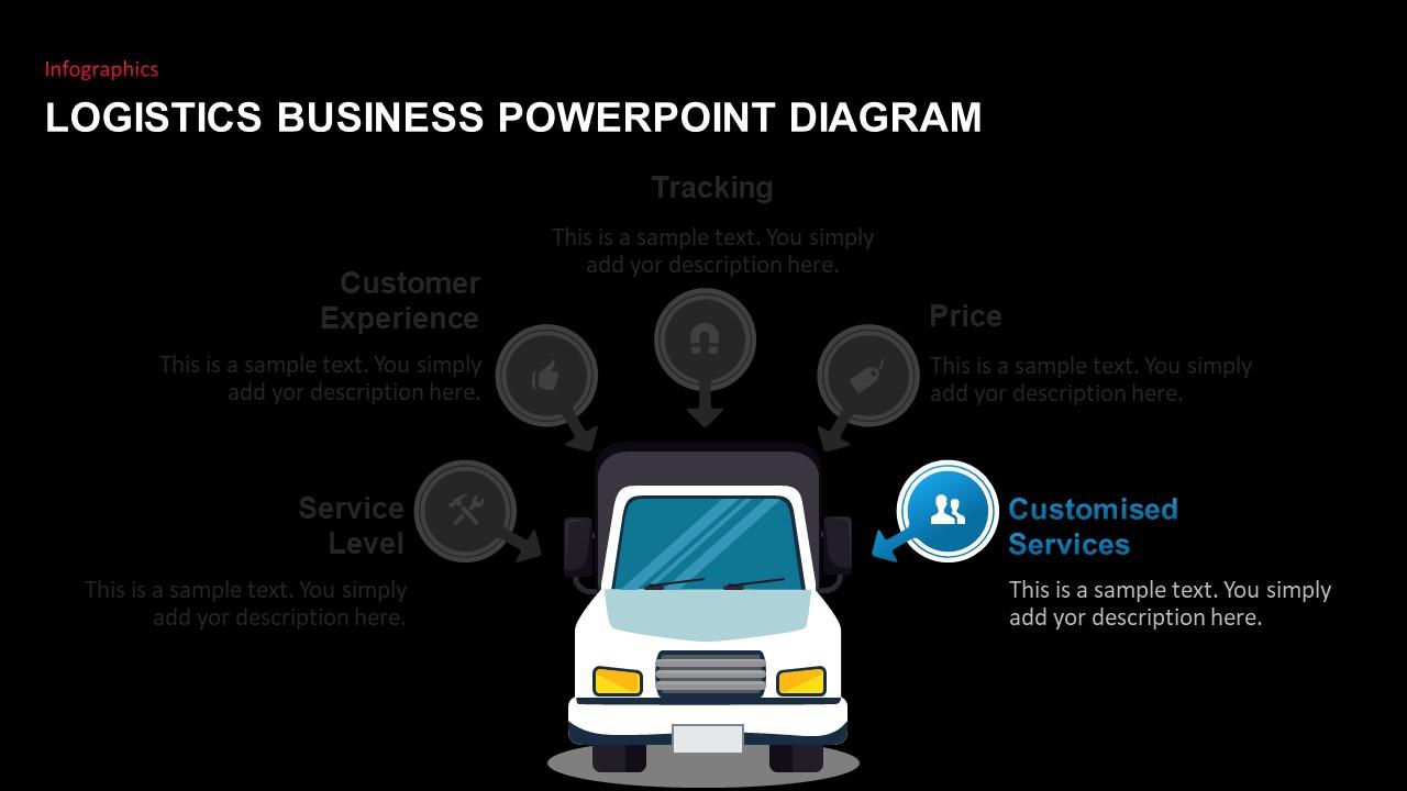 cargo truck powerpoint template