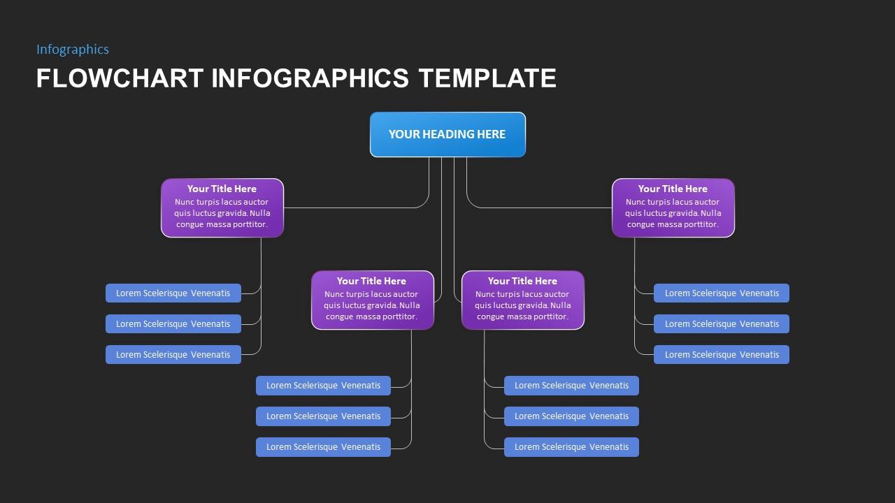 flowchart diagram infographic