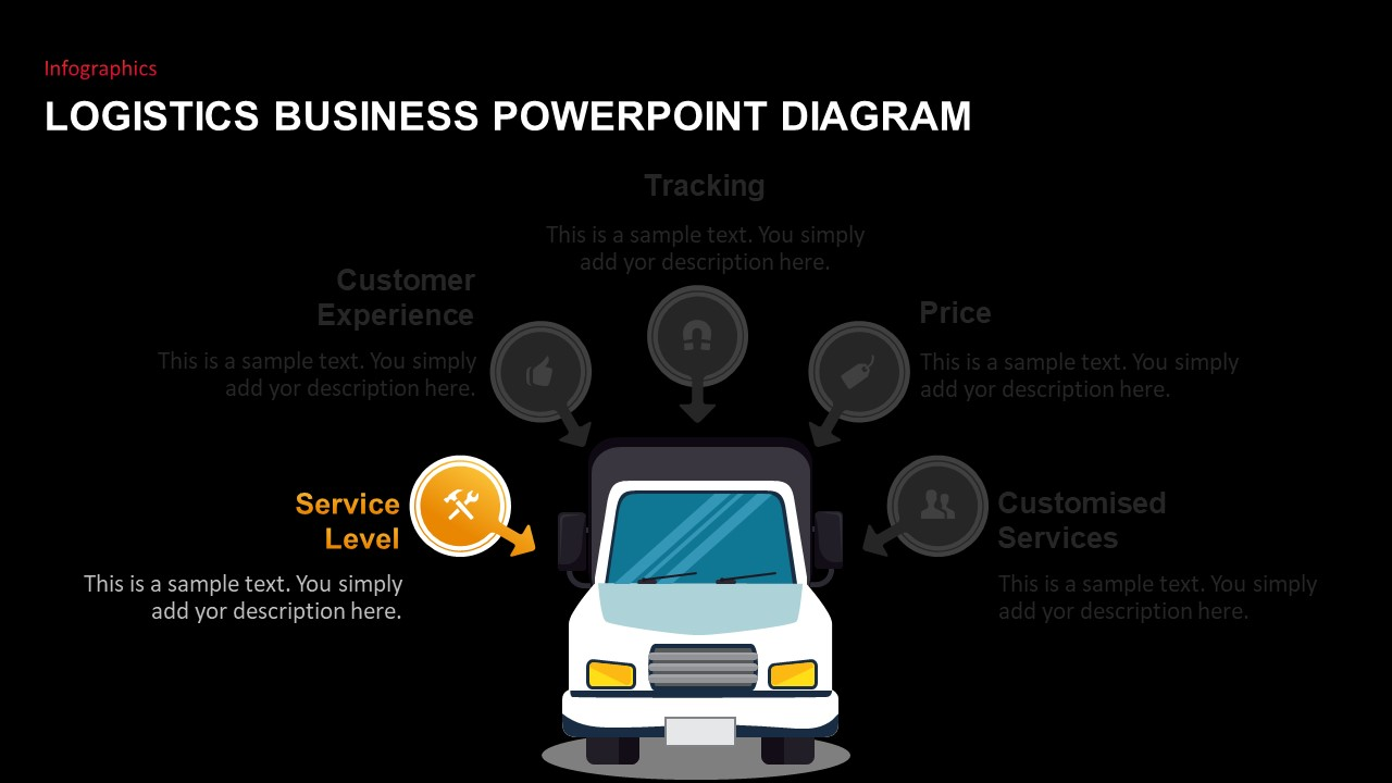 logistic industry PowerPoint template