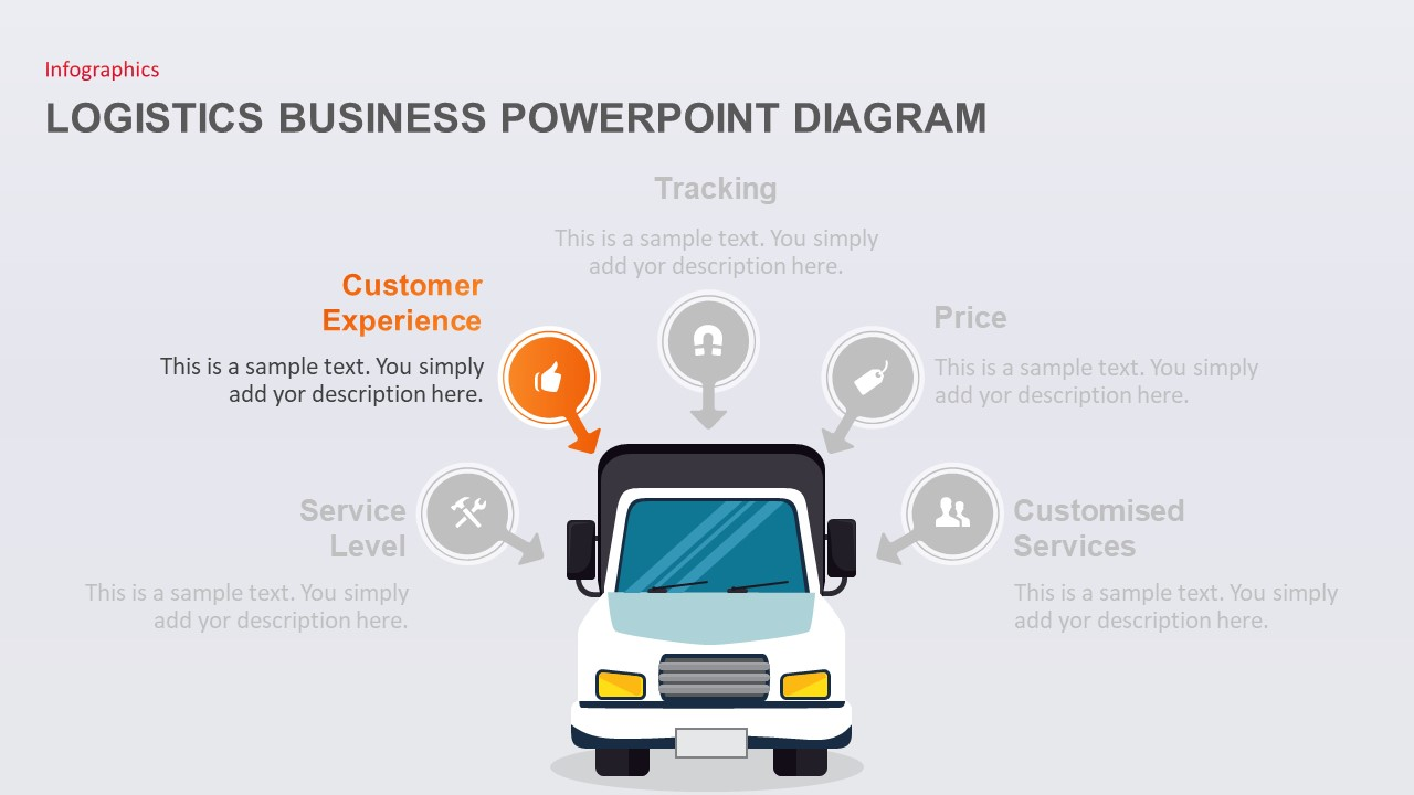 logistics business powerpoint template