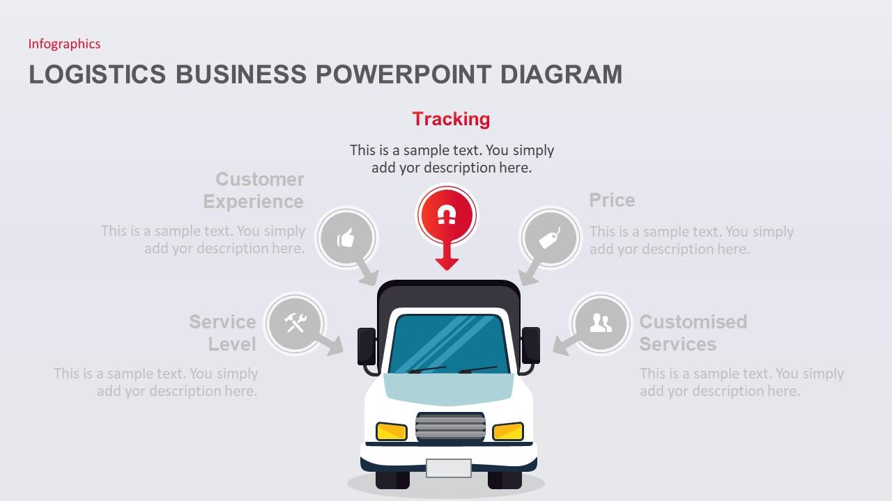 logistics cargo powerpoint template