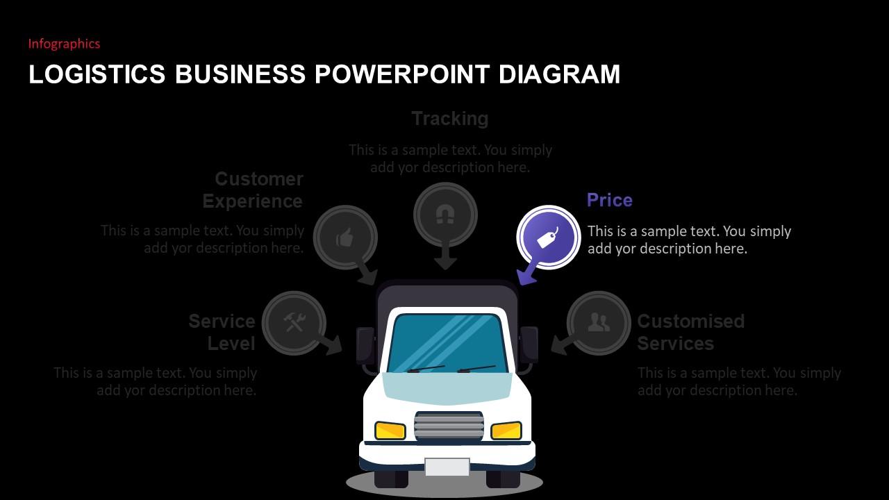 logistics truck powerpoint template