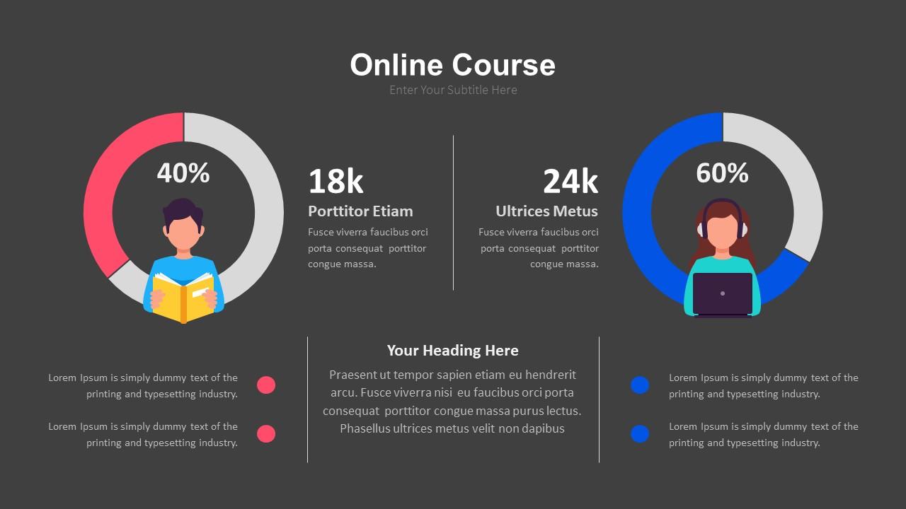 online training powerpoint