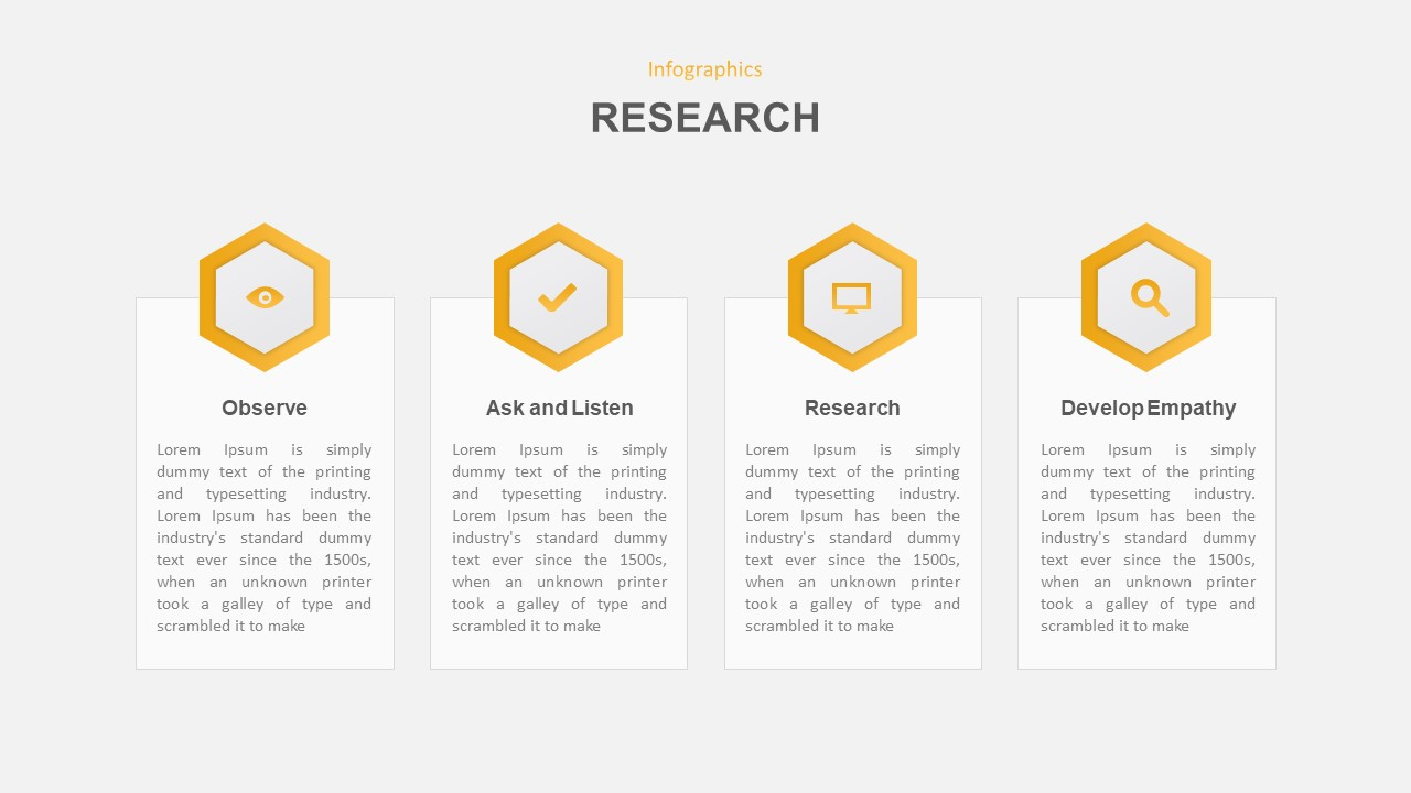 research powerpoint templates