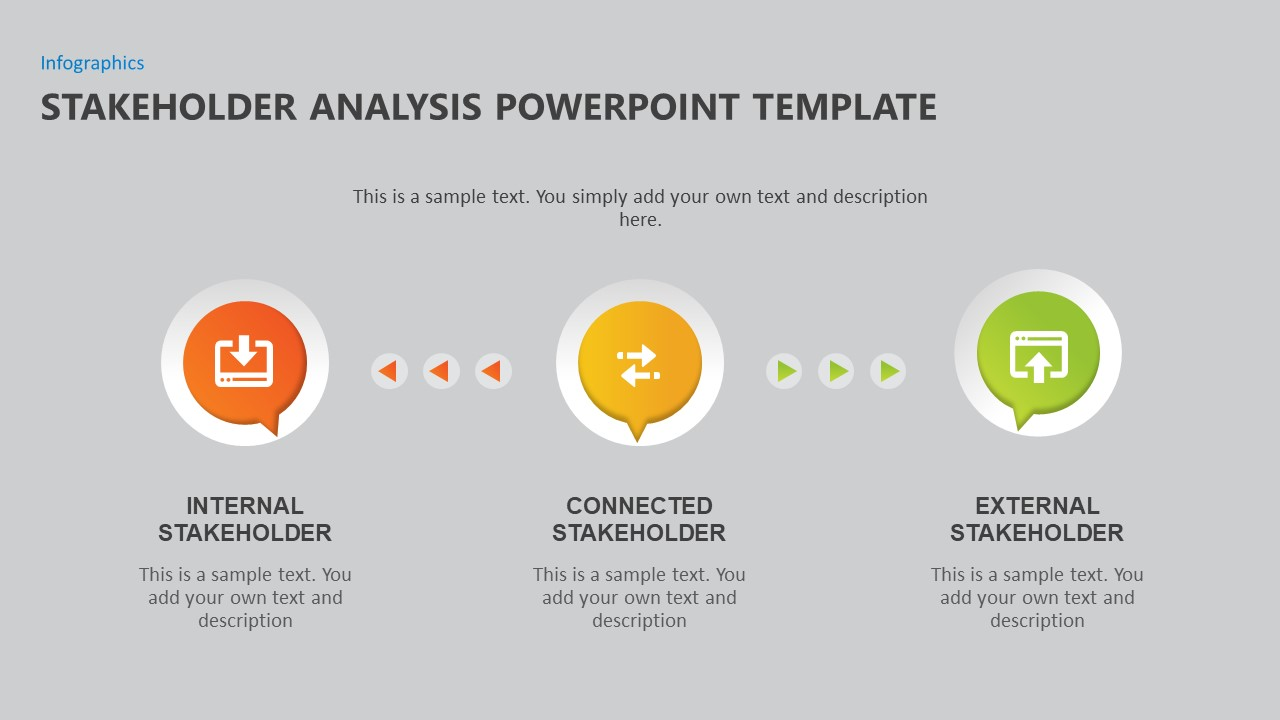 stakeholder analysis powerpoint
