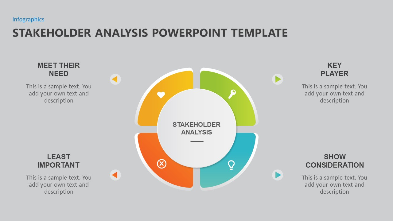 stakeholder analysis powerpoint presentation