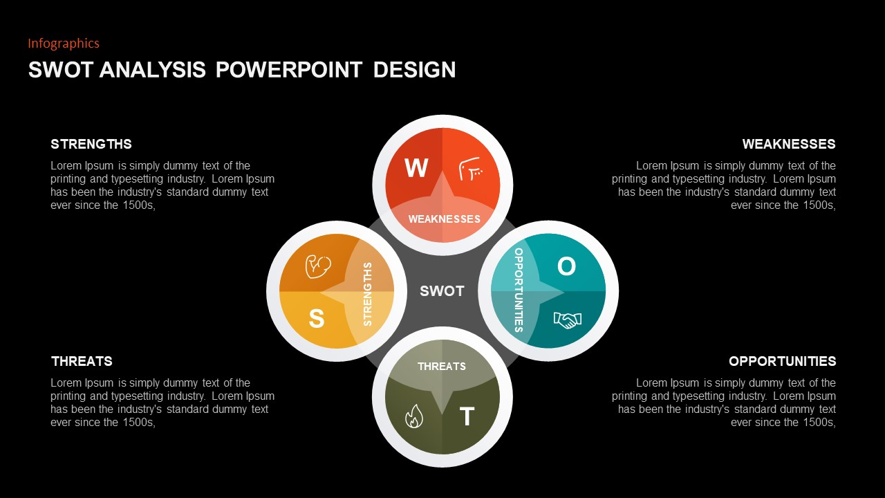 swot analysis powerpoint slide