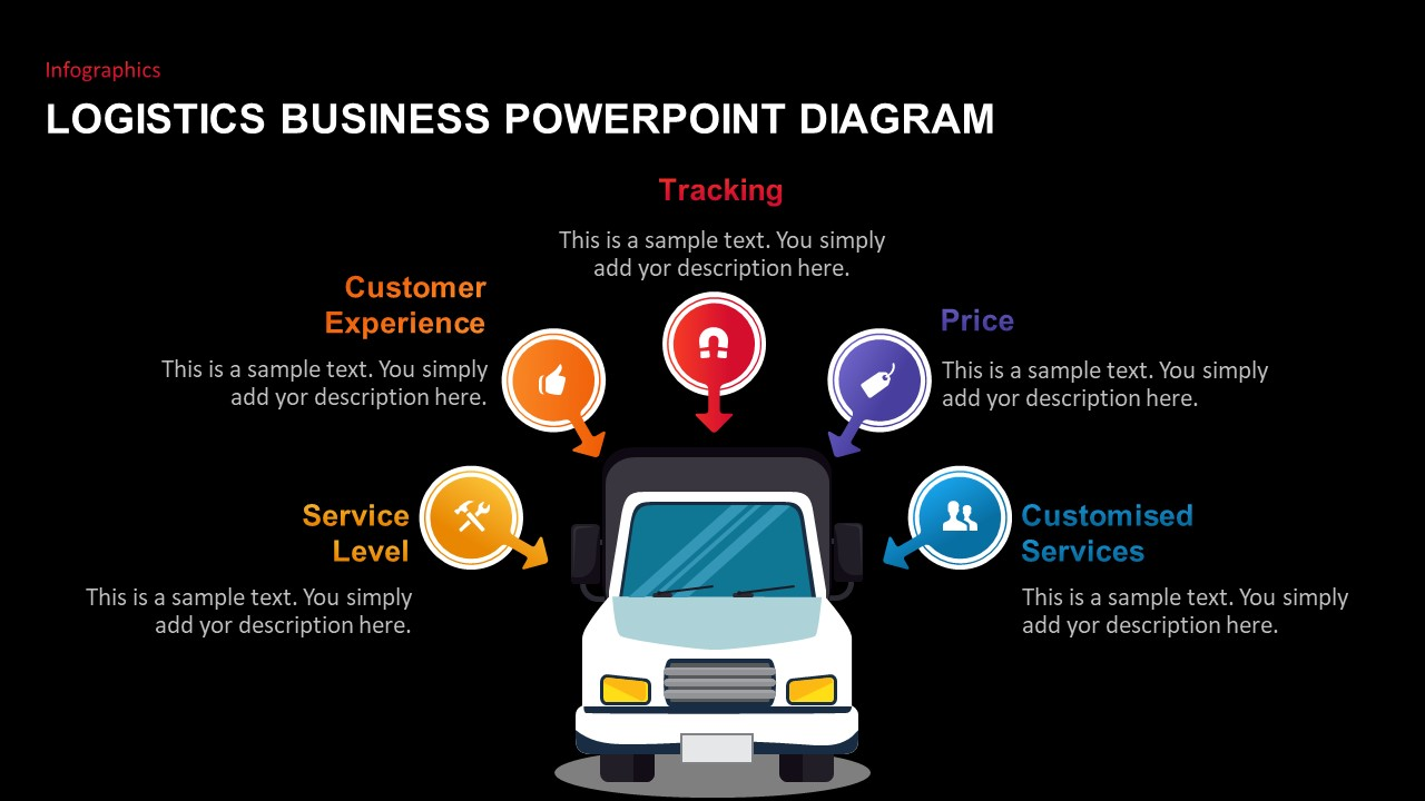transportation logistics powerpoint template