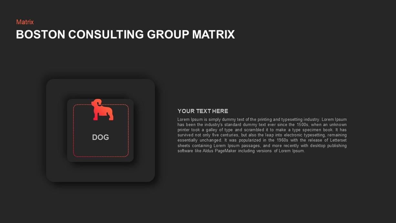 BCG Matrix google slides