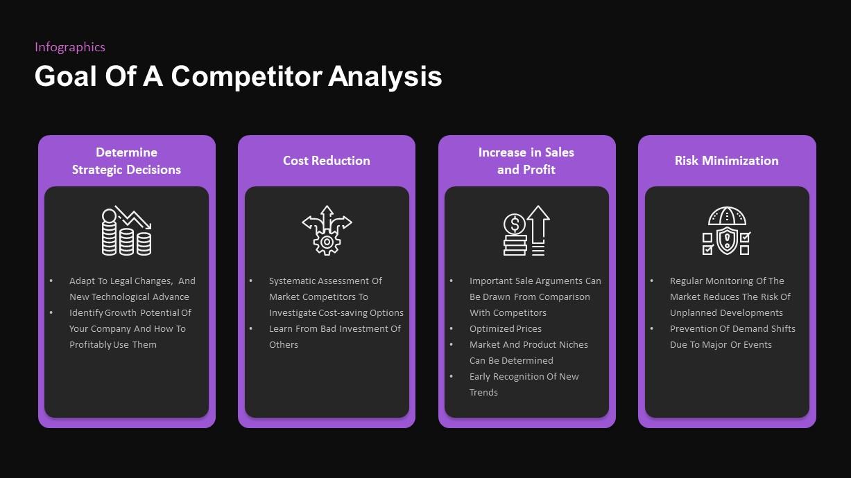 analysis competitor