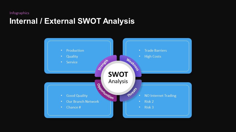 competitor analysis google slides templates