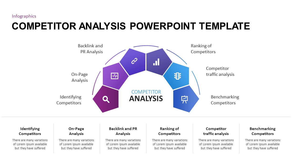 competitor analysis models