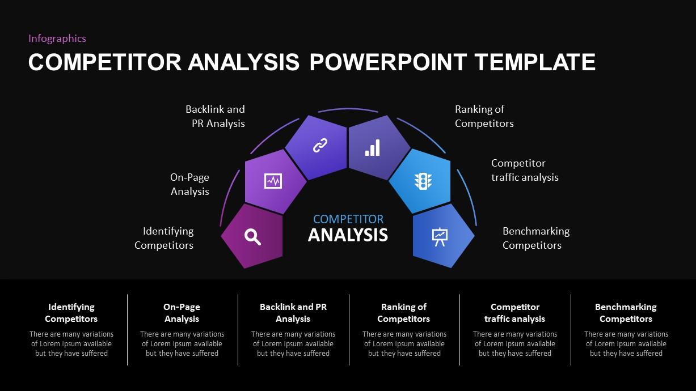 competitor analysis-p2