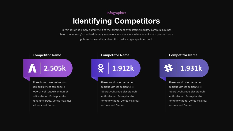 competitor analysis-p3