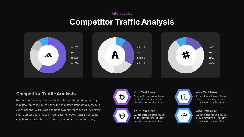 competitor analysis-p5