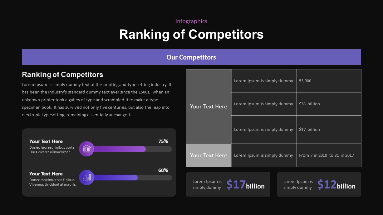 competitor analysis ppt