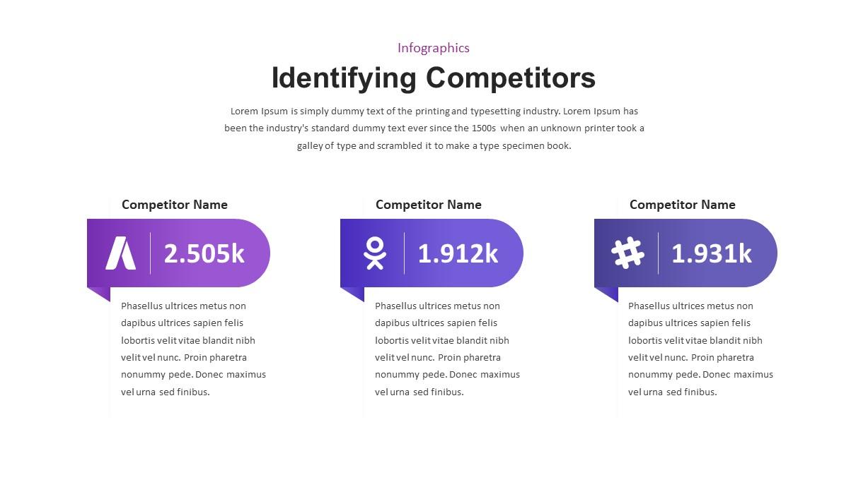 competitor analysis templates-p2