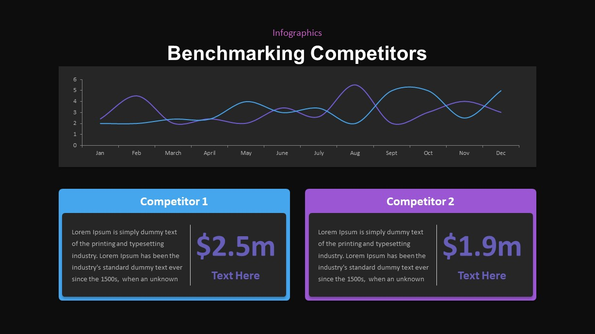 market and competitor analysis