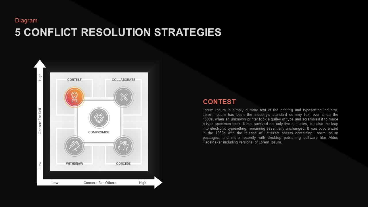 Conflict Resolution Strategies PowerPoint Template
