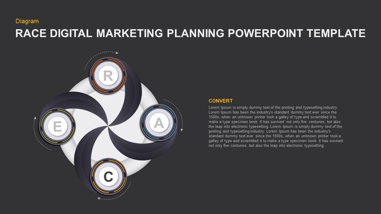 RACE Digital Marketing Planning