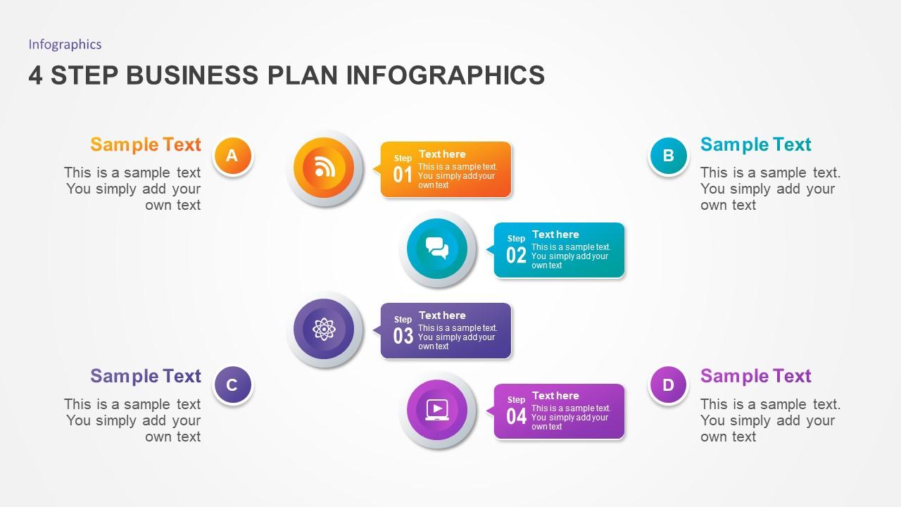 4 Step Business Plan Infographics