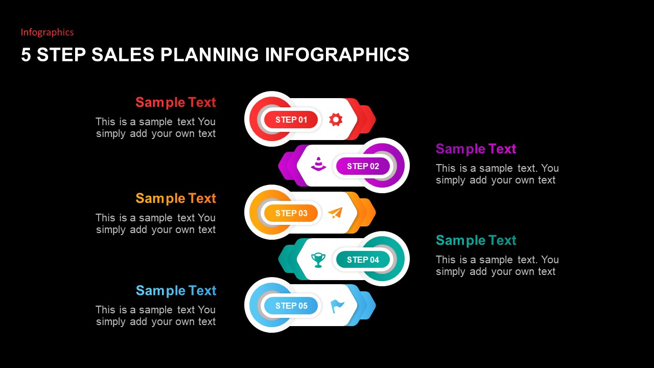 5 Step Sales Planning Template