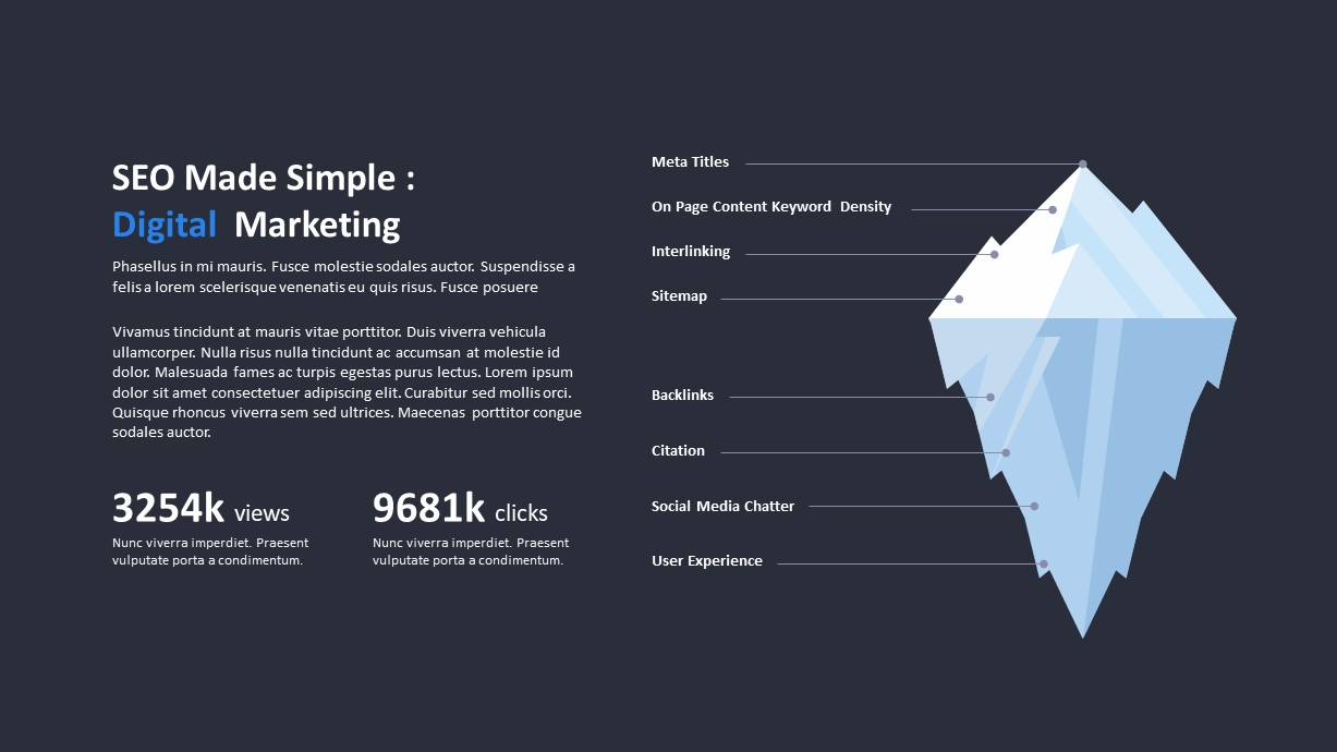 Digital Marketing Templates