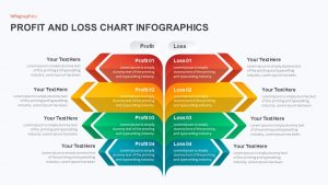 Profit and Loss Chart Infographic for PowerPoint Presentation