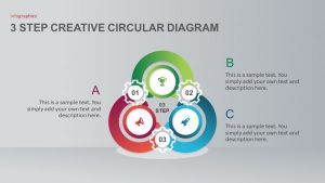 3 Step Creative Circle PowerPoint Template