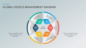 The Global People Management Diagram for the PowerPointPresentation