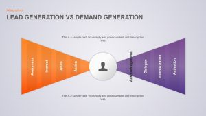 Demand Generation Process Template for PowerPoint Presentation