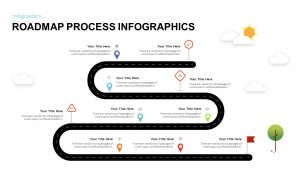 Roadmap Process Infographic PowerPoint Template